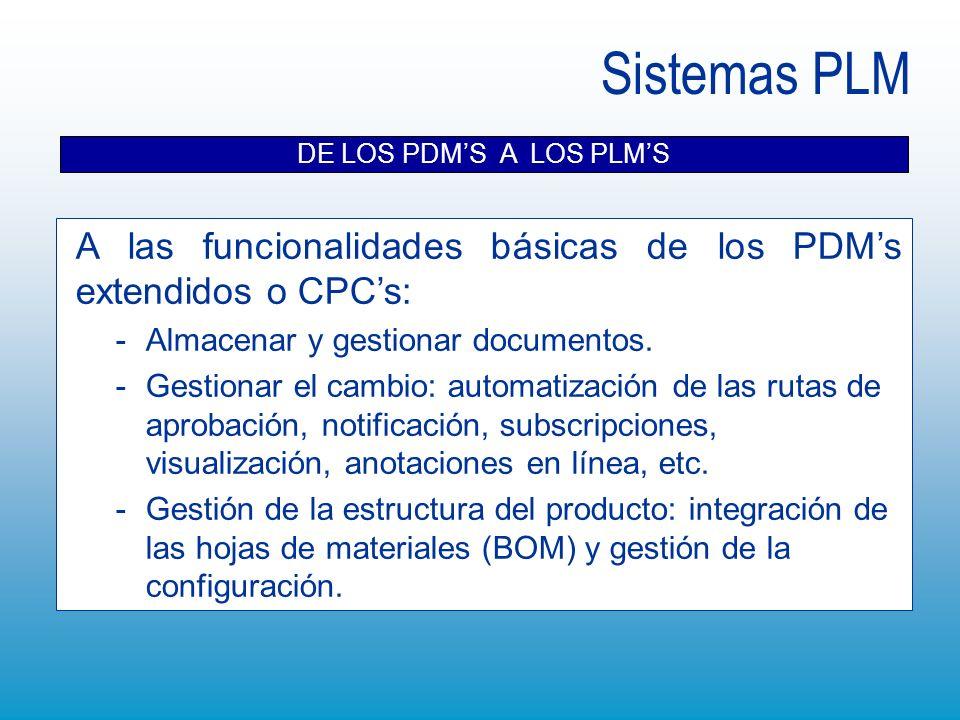Sistemas PLM DE LOS PDM'S A LOS PLM'S. A las funcionalidades básicas de los PDM's extendidos o CPC's: