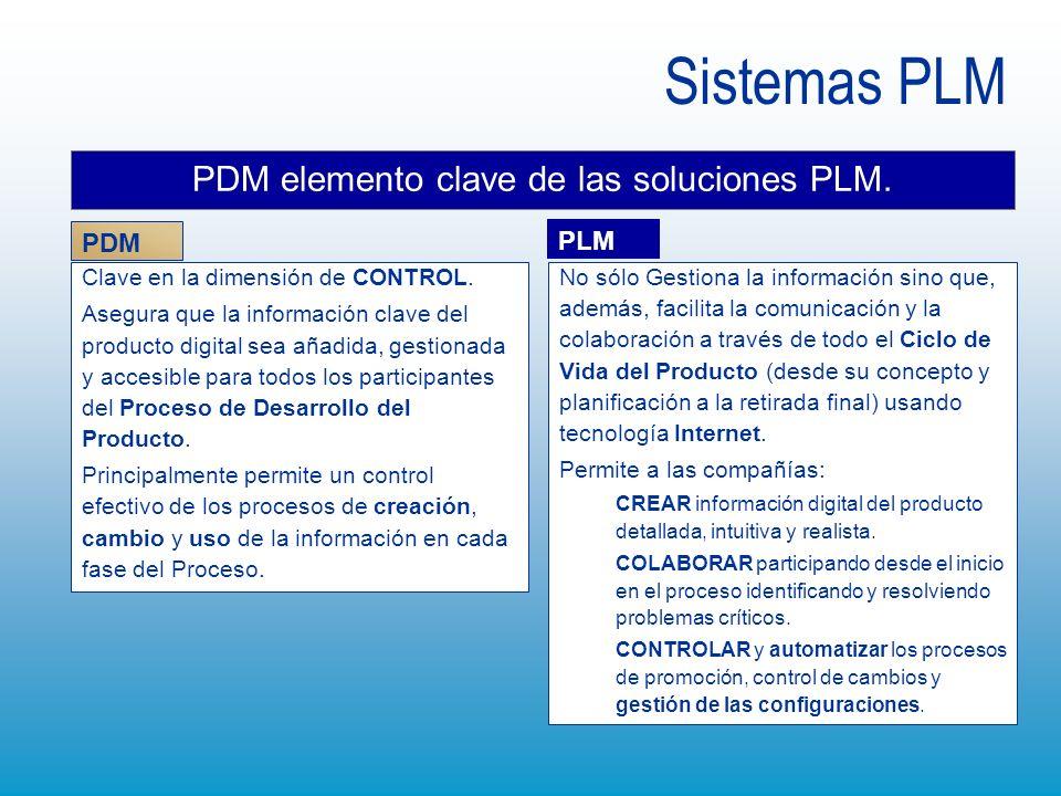 PDM elemento clave de las soluciones PLM.