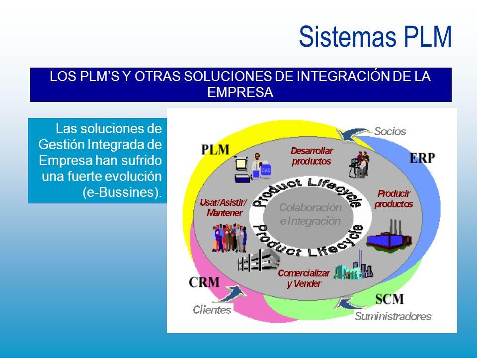 LOS PLM'S Y OTRAS SOLUCIONES DE INTEGRACIÓN DE LA EMPRESA