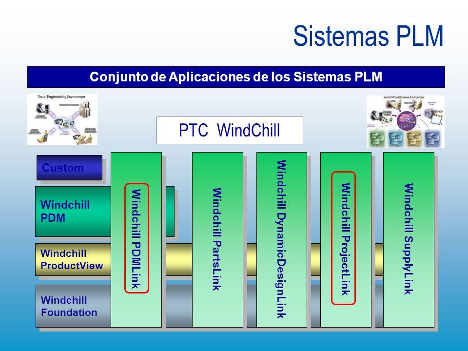 Sistemas PLM PTC WindChill