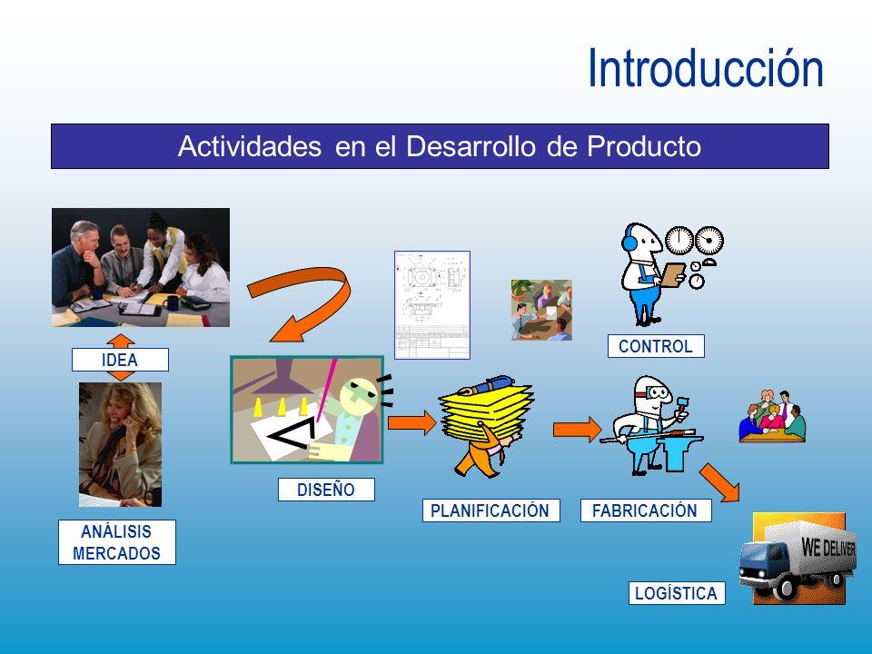 Actividades en el Desarrollo de Producto