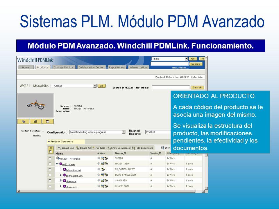 Sistemas PLM. Módulo PDM Avanzado
