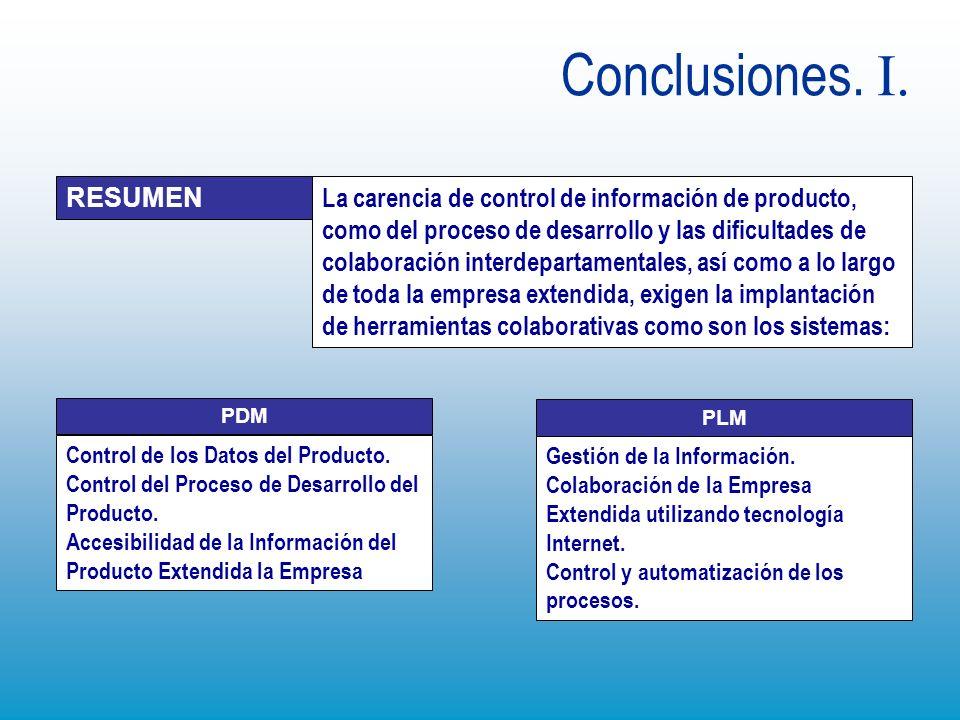 Conclusiones. I. RESUMEN
