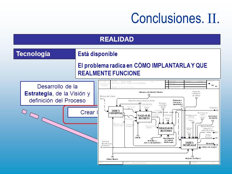 Conclusiones. II. REALIDAD Tecnología Está disponible