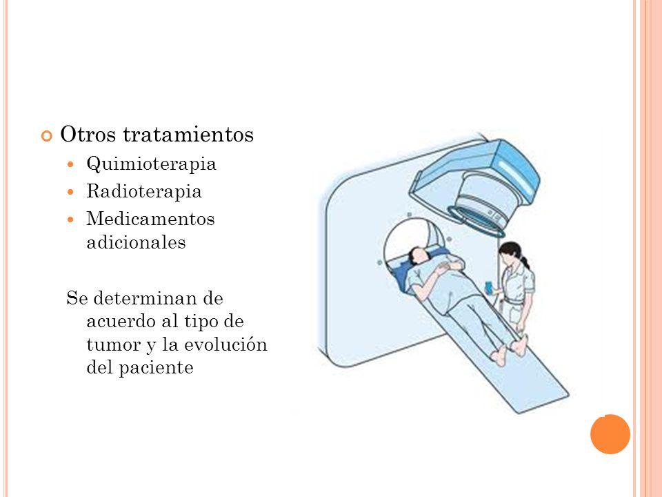 Otros tratamientos Quimioterapia Radioterapia Medicamentos adicionales