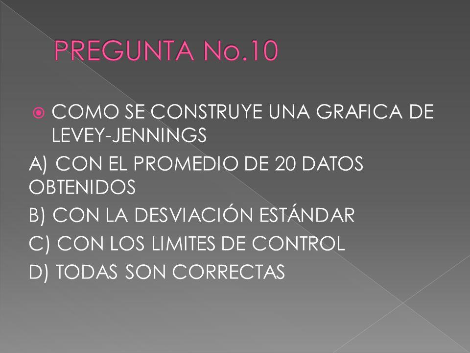 PREGUNTA No.10 COMO SE CONSTRUYE UNA GRAFICA DE LEVEY-JENNINGS