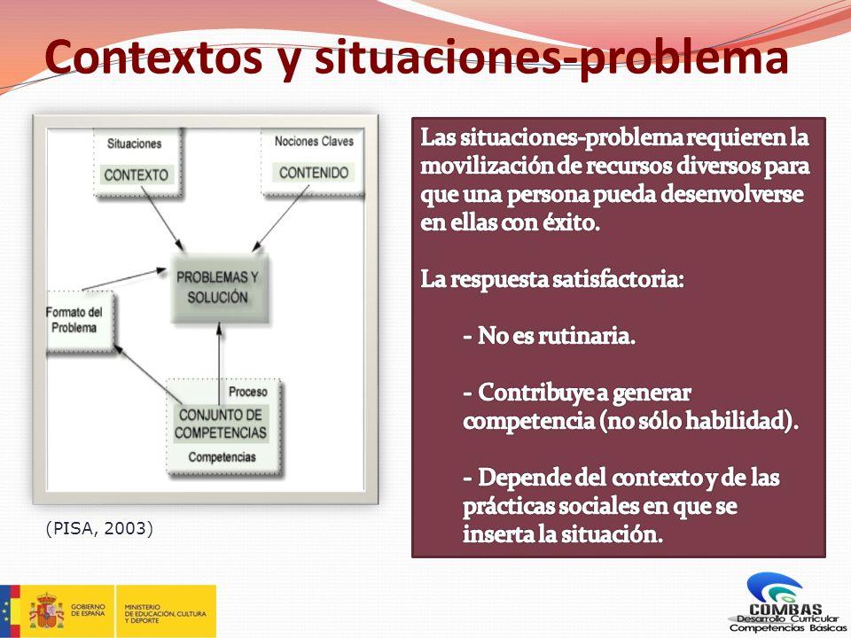 Contextos y situaciones-problema
