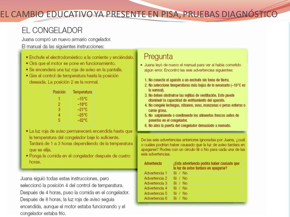 EL CAMBIO EDUCATIVO YA PRESENTE EN PISA, PRUEBAS DIAGNÓSTICO
