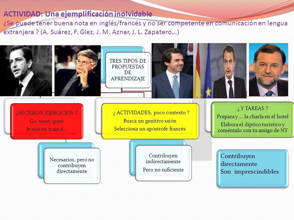 ACTIVIDAD: Una ejemplificación inolvidable ¿Se puede tener buena nota en inglés/francés y no ser competente en comunicación en lengua extranjera (A. Suárez, F. Glez, J. M. Aznar, J. L. Zapatero…)