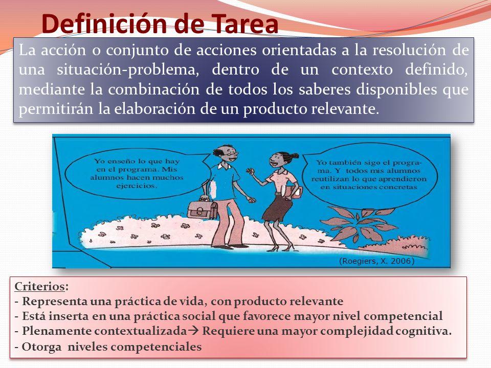 Definición de Tarea