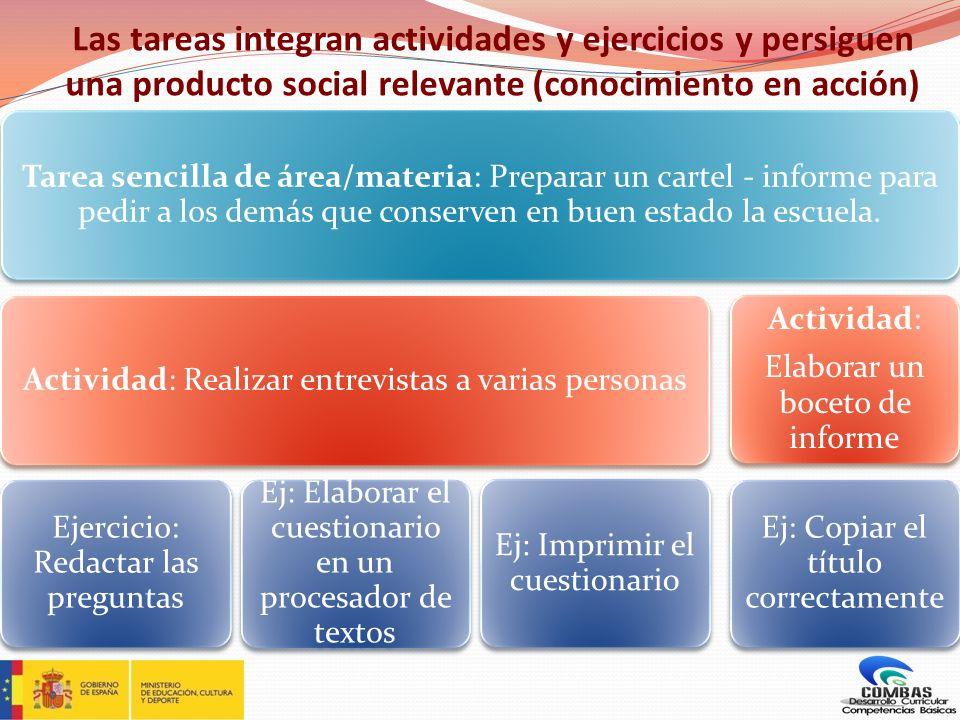 Las tareas integran actividades y ejercicios y persiguen una producto social relevante (conocimiento en acción)