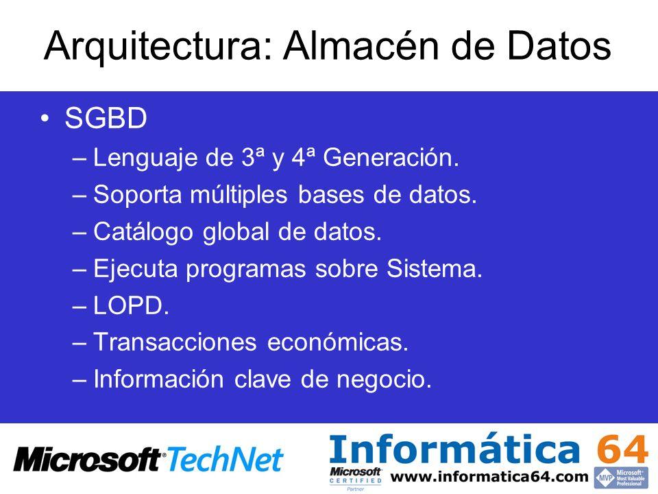 Arquitectura: Almacén de Datos