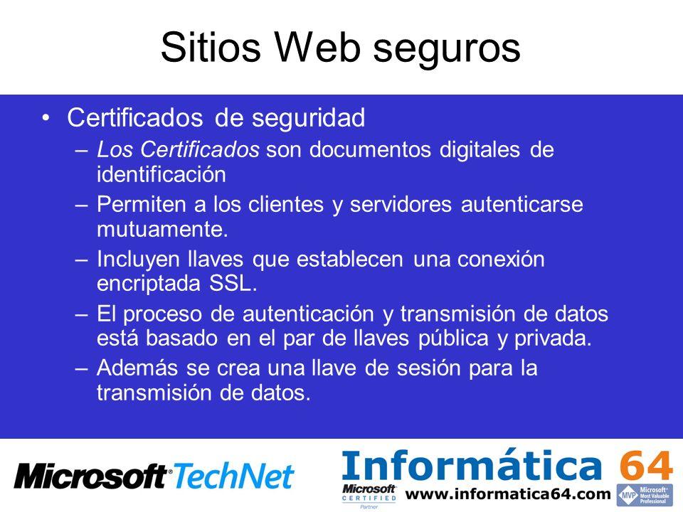 Sitios Web seguros Certificados de seguridad