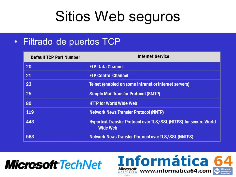 Default TCP Port Number