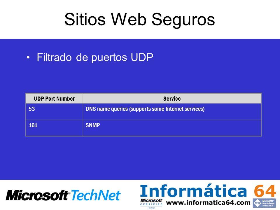 Sitios Web Seguros Filtrado de puertos UDP UDP Port Number Service 53