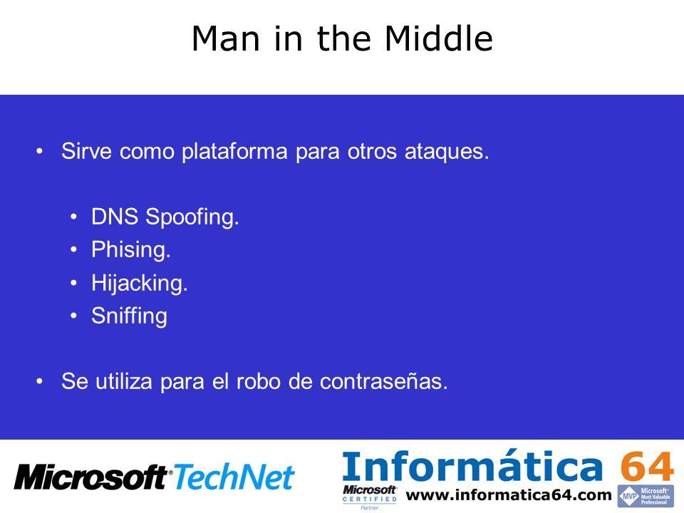 Man in the Middle Sirve como plataforma para otros ataques.
