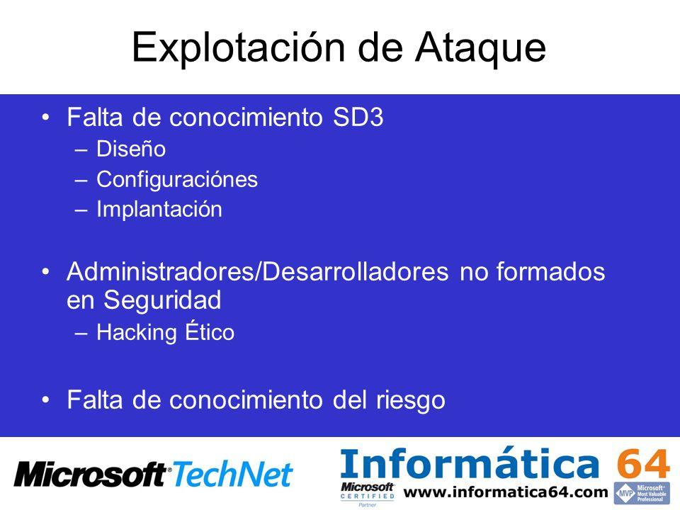 Explotación de Ataque Falta de conocimiento SD3
