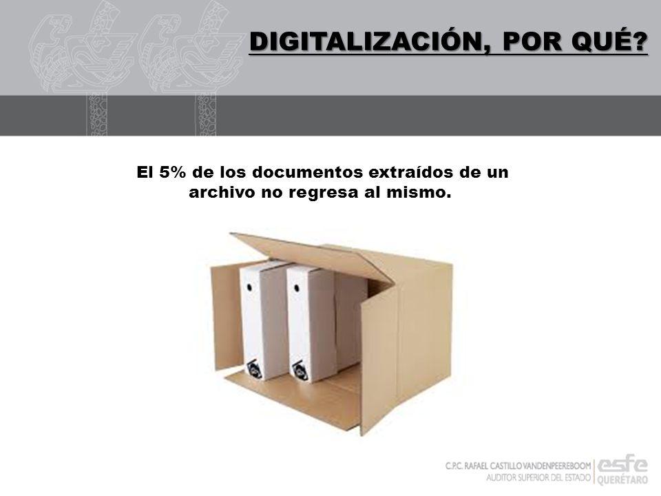 El 5% de los documentos extraídos de un archivo no regresa al mismo.