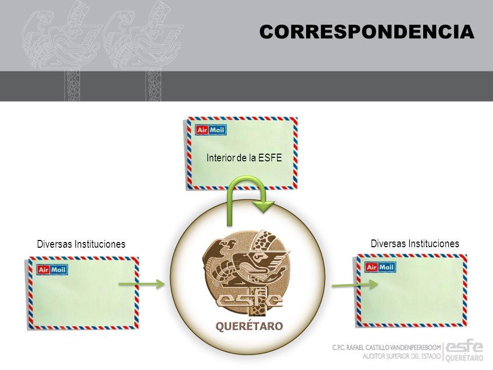 CORRESPONDENCIA Interior de la ESFE Diversas Instituciones