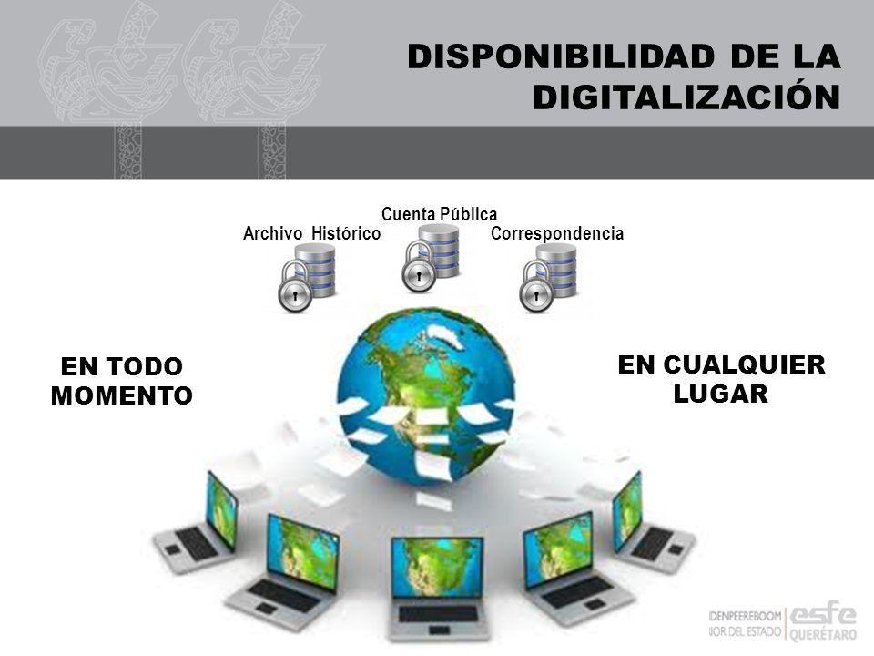 DISPONIBILIDAD DE LA DIGITALIZACIÓN EN TODO MOMENTO EN CUALQUIER LUGAR