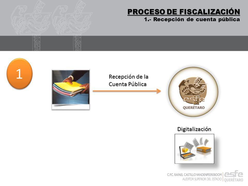 DIGITALIZACIÓN 1 PROCESO DE FISCALIZACIÓN Recepción de la