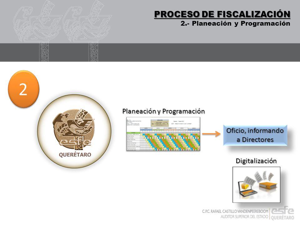 DIGITALIZACIÓN 2 PROCESO DE FISCALIZACIÓN Planeación y Programación