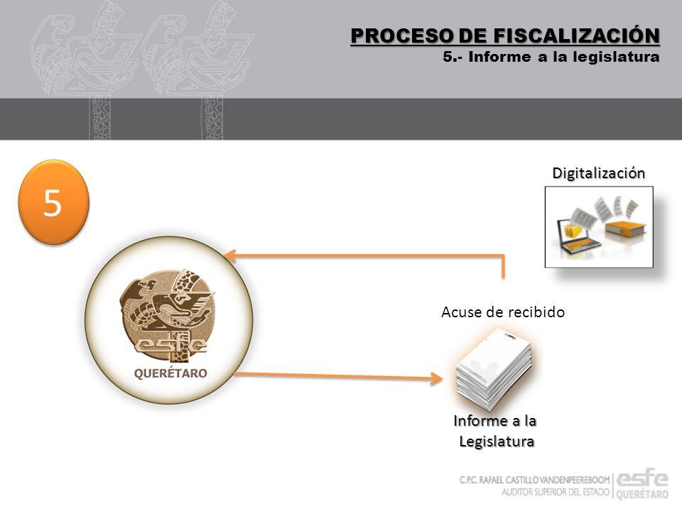 DIGITALIZACIÓN 5 PROCESO DE FISCALIZACIÓN Digitalización