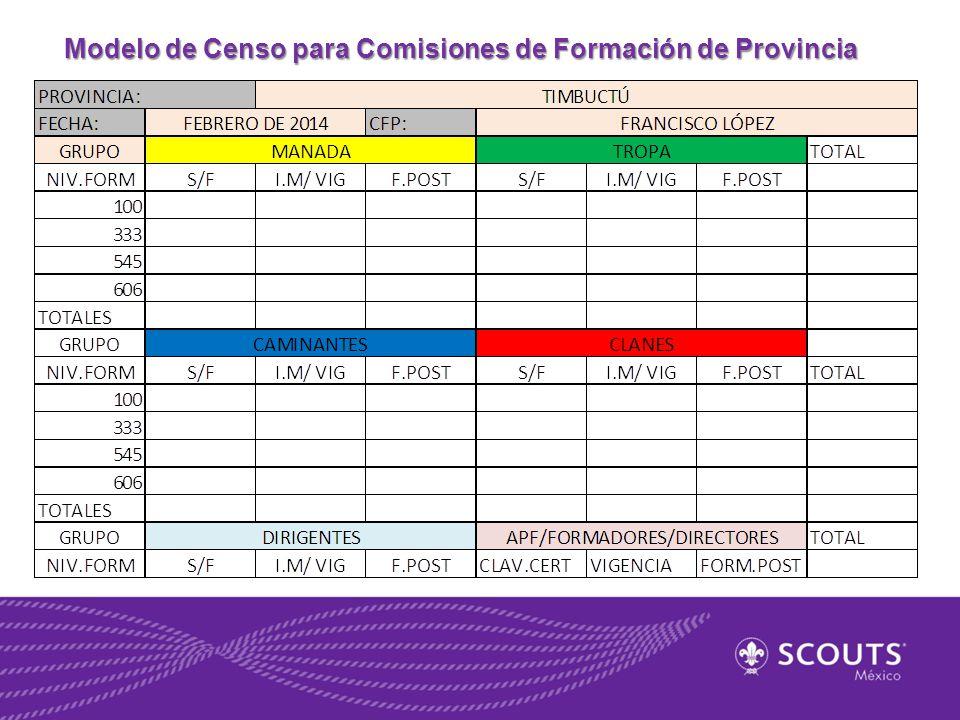 Modelo de Censo para Comisiones de Formación de Provincia