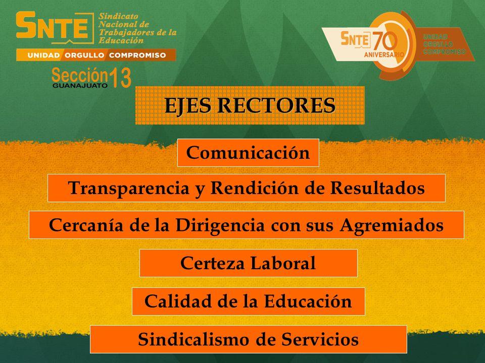 EJES RECTORES Comunicación Transparencia y Rendición de Resultados