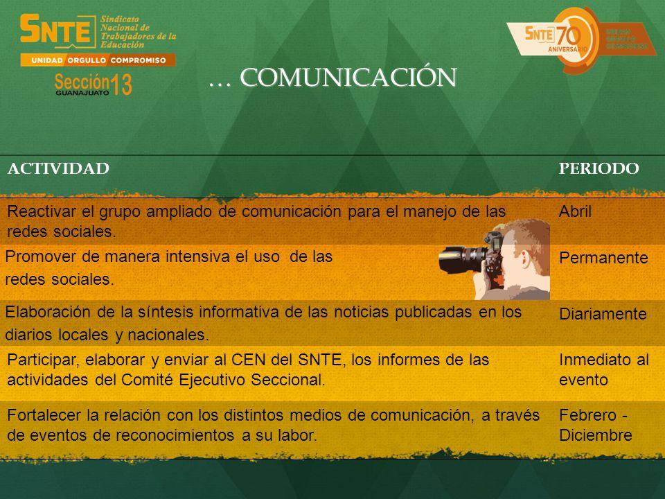 … COMUNICACIÓN ACTIVIDAD PERIODO