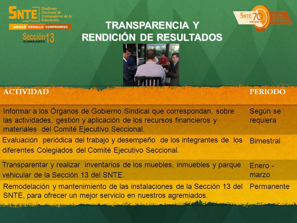 TRANSPARENCIA Y RENDICIÓN DE RESULTADOS
