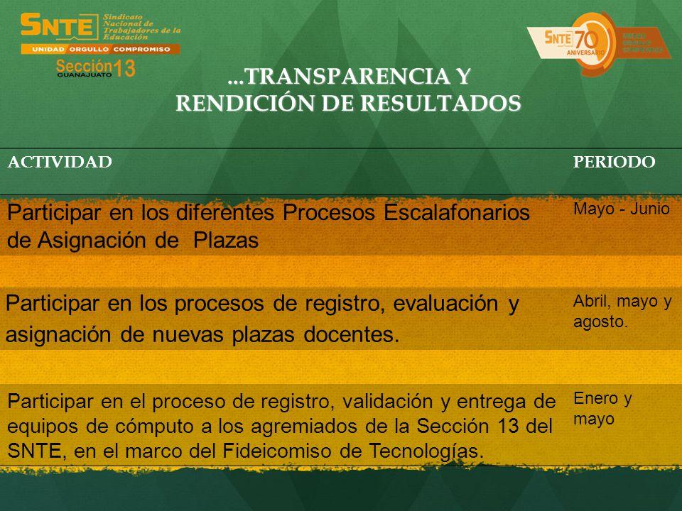 ...TRANSPARENCIA Y RENDICIÓN DE RESULTADOS
