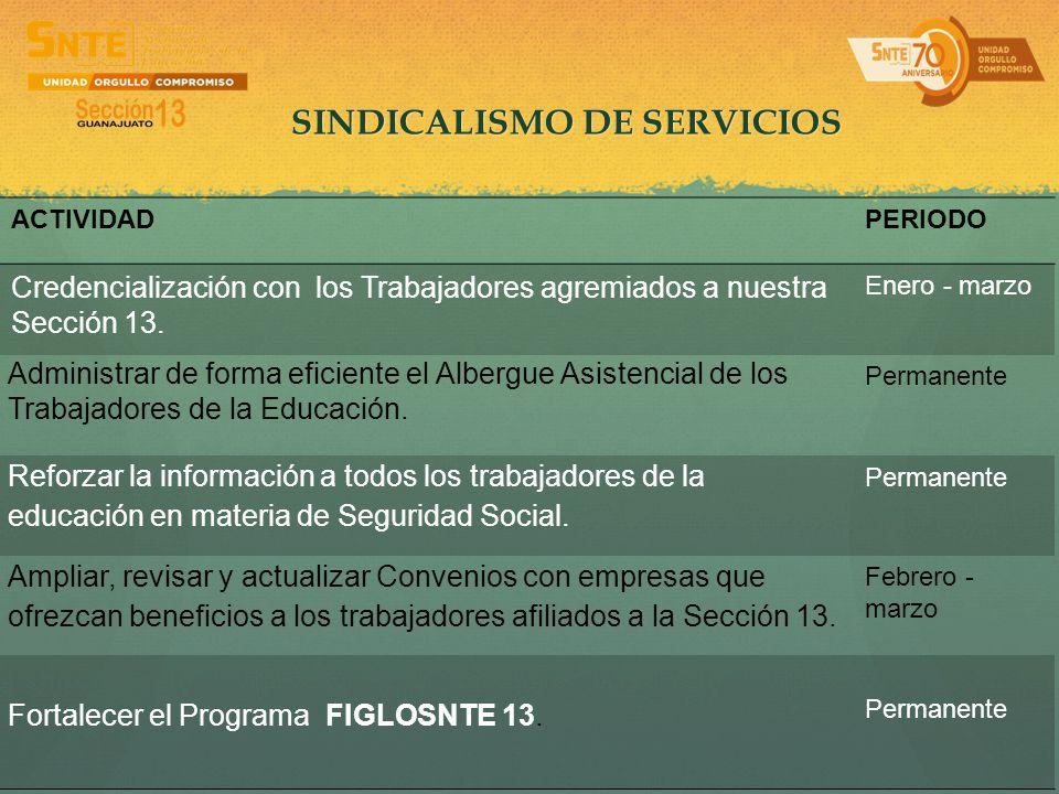 SINDICALISMO DE SERVICIOS