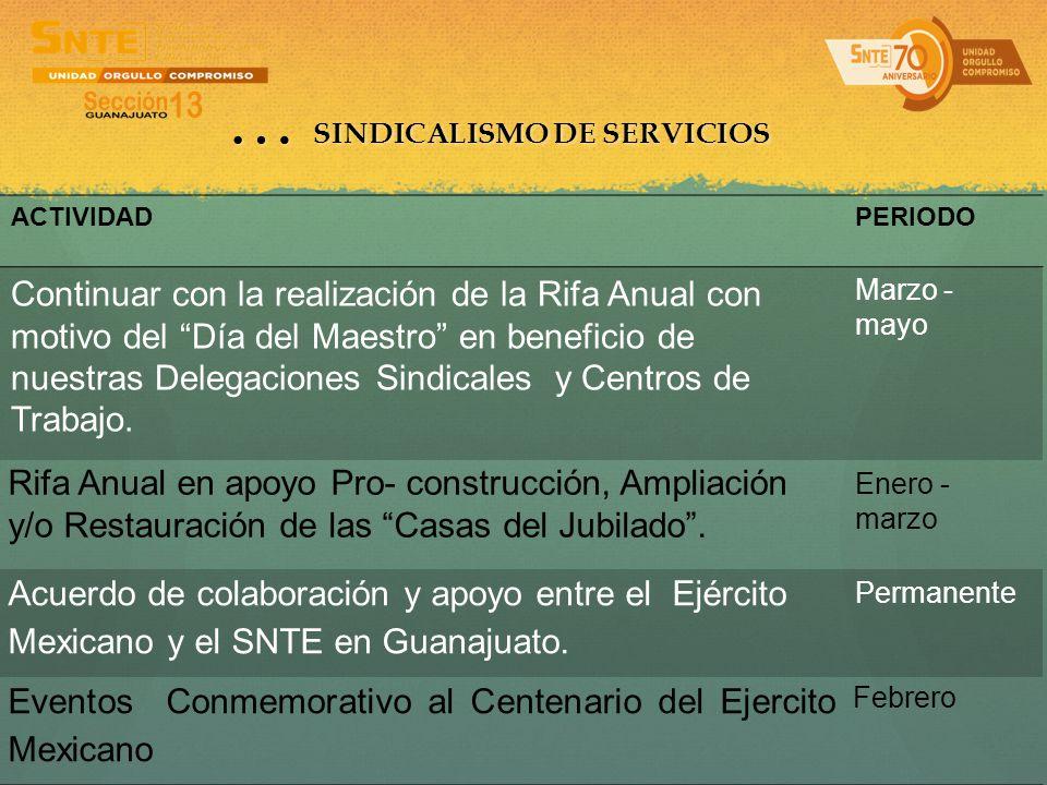 … SINDICALISMO DE SERVICIOS