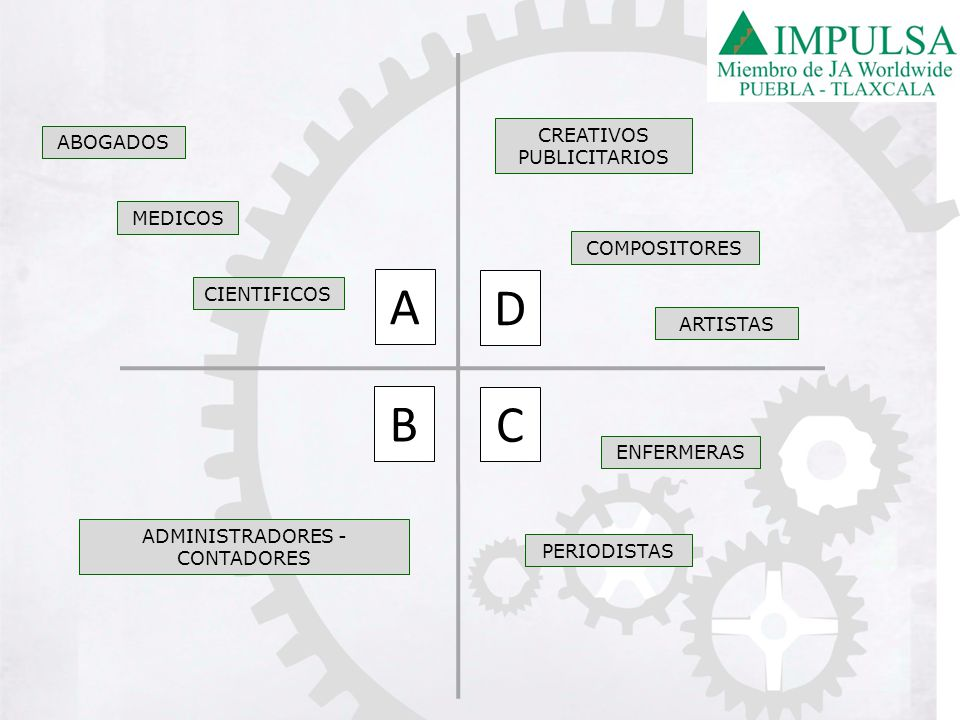 A D B C CREATIVOS PUBLICITARIOS ABOGADOS MEDICOS COMPOSITORES