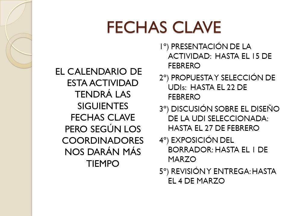 FECHAS CLAVE