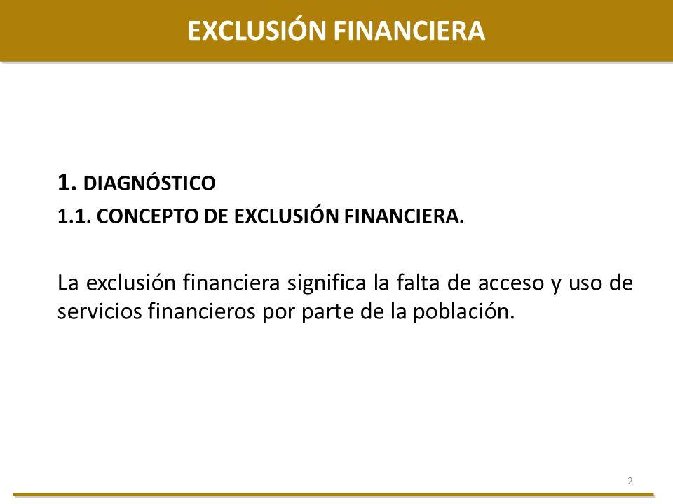 EXCLUSIÓN FINANCIERA 1. DIAGNÓSTICO