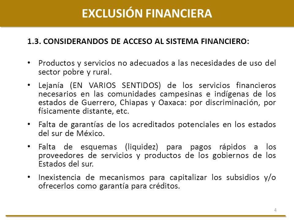 EXCLUSIÓN FINANCIERA 1.3. CONSIDERANDOS DE ACCESO AL SISTEMA FINANCIERO: