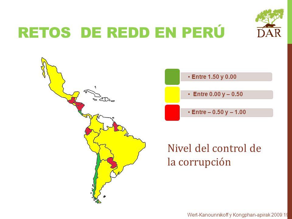 RETOS DE REDD en perú Nivel del control de la corrupción