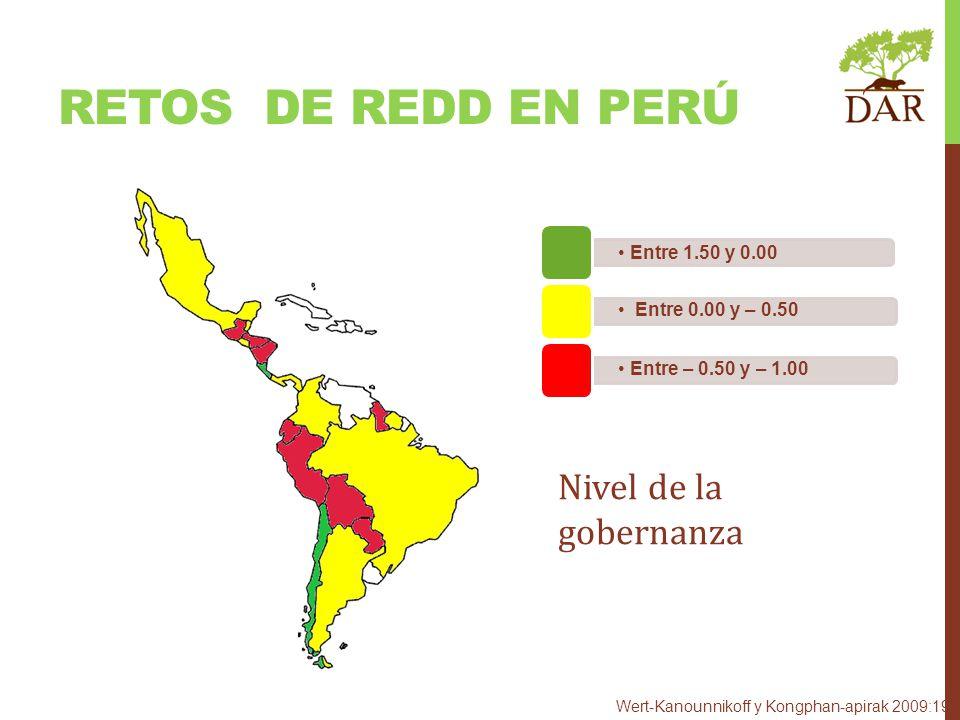 RETOS DE REDD en perú Nivel de la gobernanza Entre 1.50 y 0.00