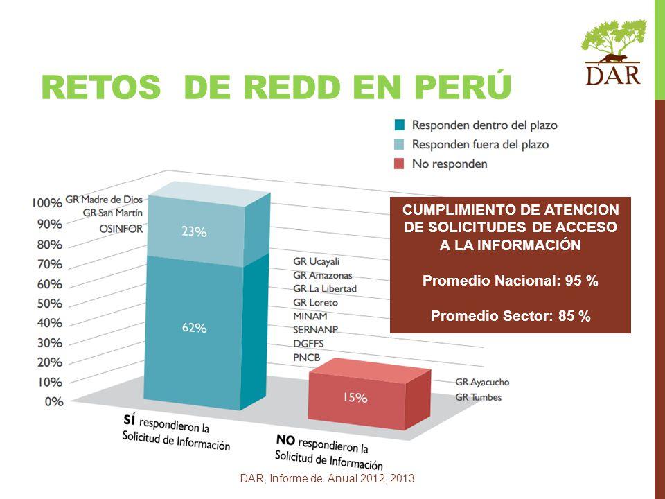 CUMPLIMIENTO DE ATENCION DE SOLICITUDES DE ACCESO A LA INFORMACIÓN