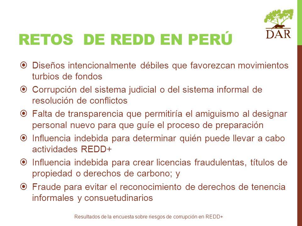 Resultados de la encuesta sobre riesgos de corrupción en REDD+