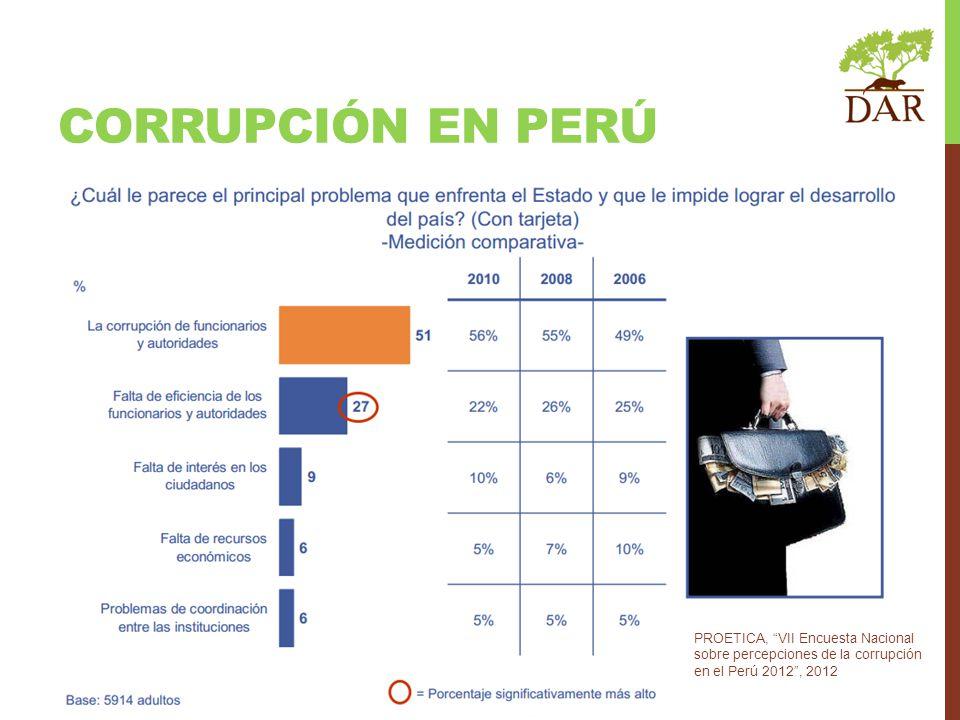 Corrupción en perú PROETICA, VII Encuesta Nacional sobre percepciones de la corrupción en el Perú 2012 , 2012.
