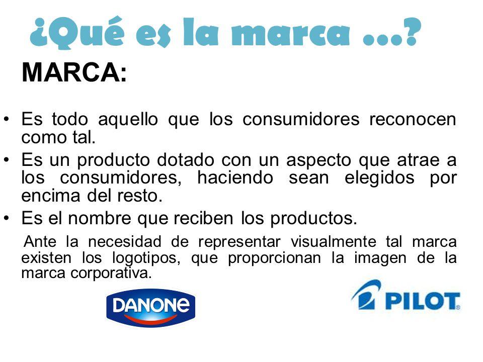 ¿Qué es la marca … MARCA: