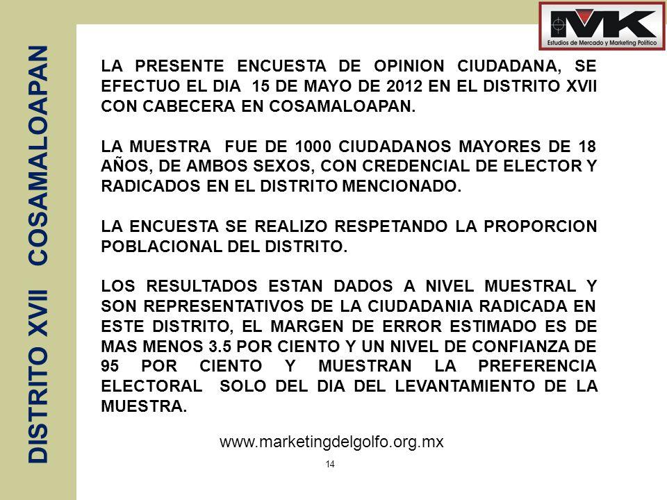 LA PRESENTE ENCUESTA DE OPINION CIUDADANA, SE EFECTUO EL DIA 15 DE MAYO DE 2012 EN EL DISTRITO XVII CON CABECERA EN COSAMALOAPAN.