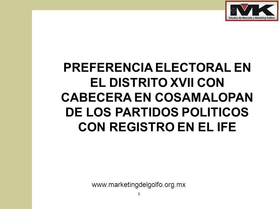 PREFERENCIA ELECTORAL EN EL DISTRITO XVII CON CABECERA EN COSAMALOPAN DE LOS PARTIDOS POLITICOS CON REGISTRO EN EL IFE