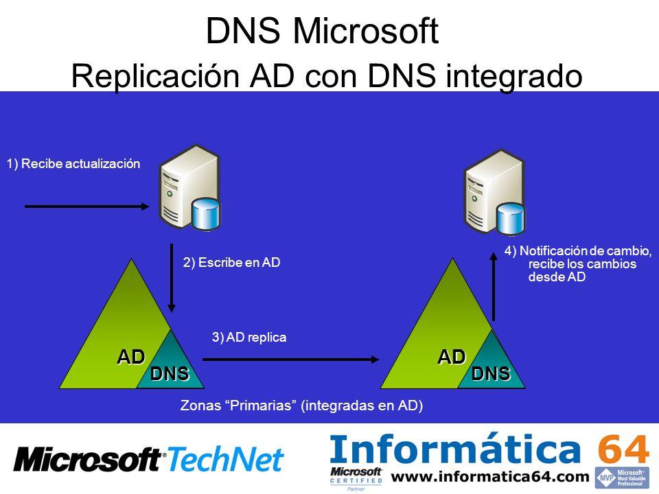 DNS Microsoft Replicación AD con DNS integrado