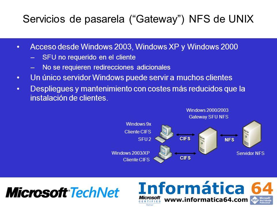 Servicios de pasarela ( Gateway ) NFS de UNIX