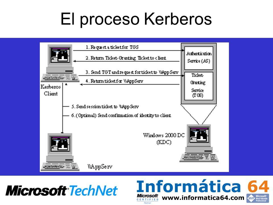 El proceso Kerberos