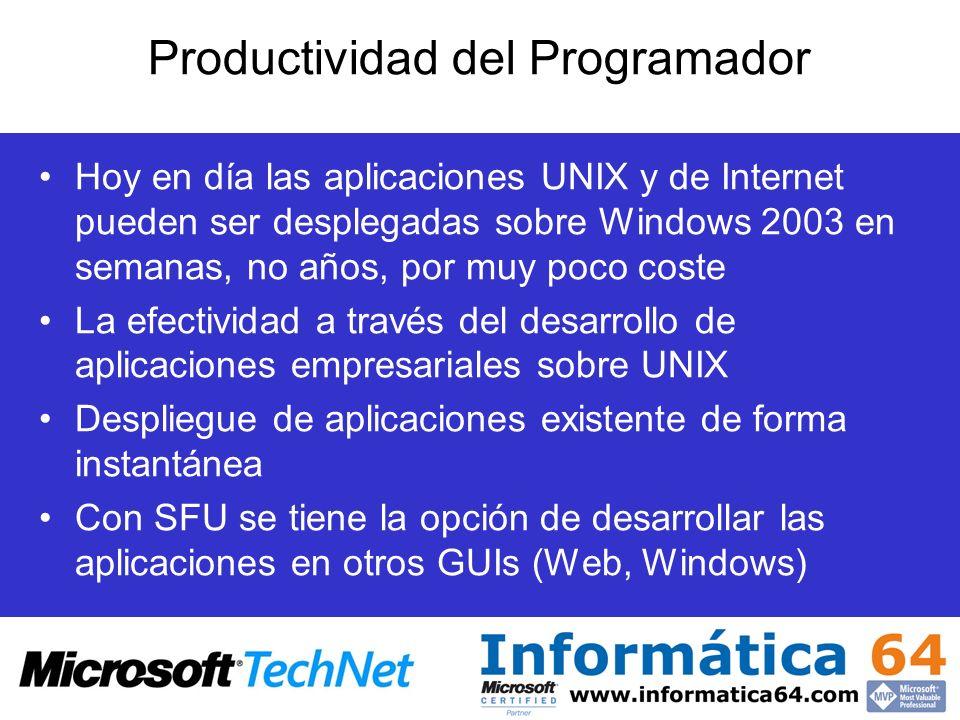Productividad del Programador